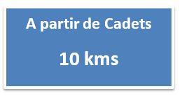 10-kms